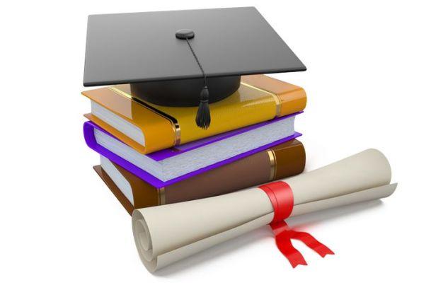 management entrance courses in mangalore